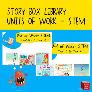 Introducing Units of Work